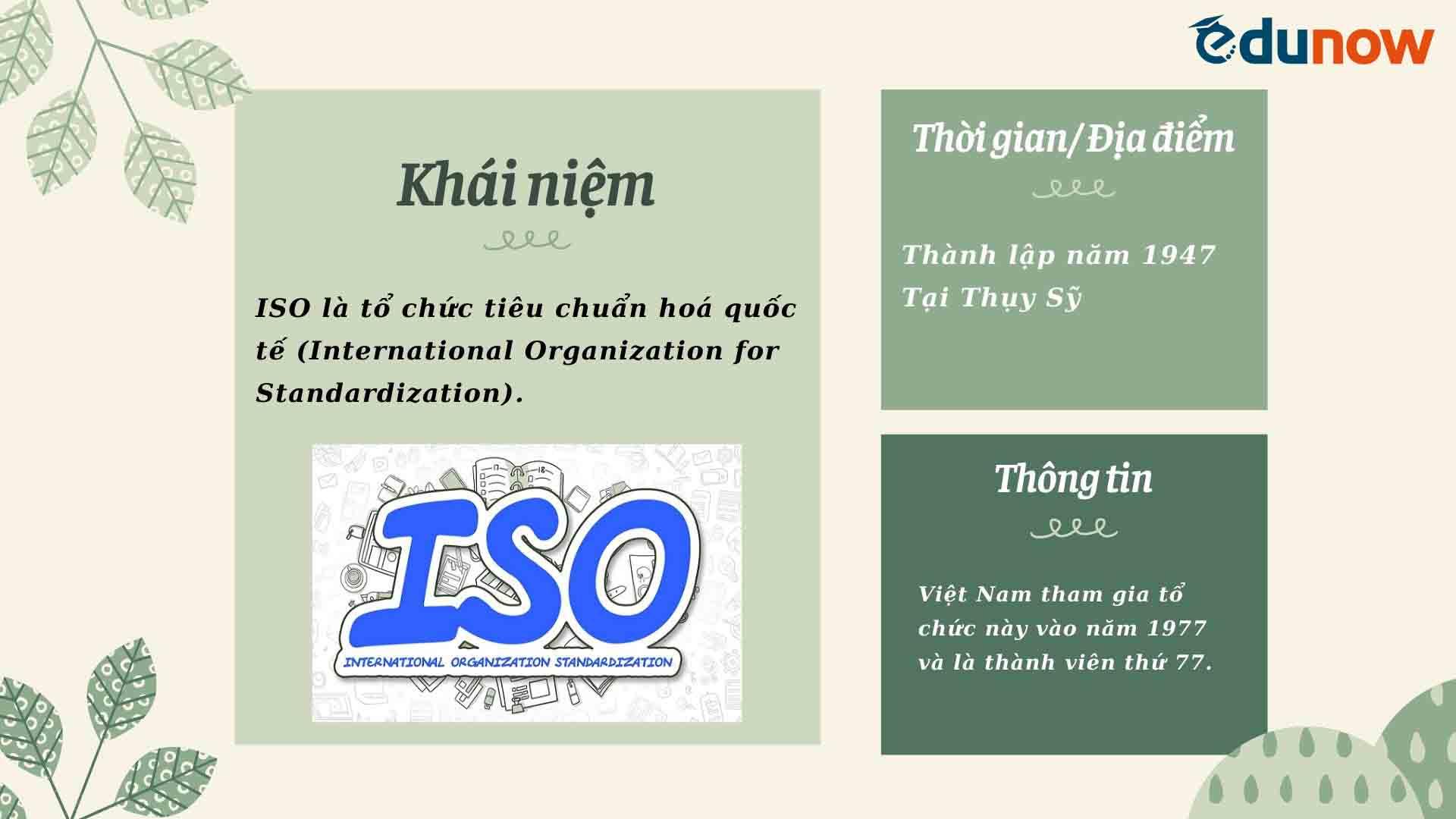 Khái niệm ISO